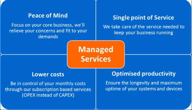 Tips for choosing Managed IT Services Provider in Fort Worth